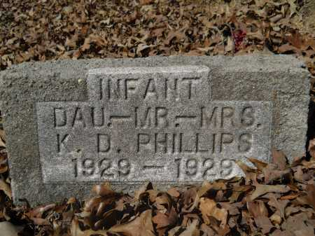 PHILLIPS, INFANT - Columbia County, Arkansas | INFANT PHILLIPS - Arkansas Gravestone Photos