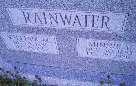 RAINWATER, WILLIAM M. - Conway County, Arkansas | WILLIAM M. RAINWATER - Arkansas Gravestone Photos