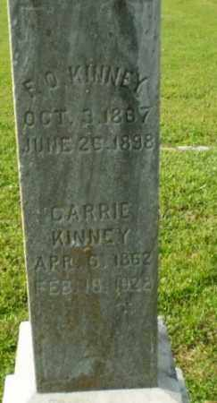 KINNEY, CARRIE - Craighead County, Arkansas | CARRIE KINNEY - Arkansas Gravestone Photos