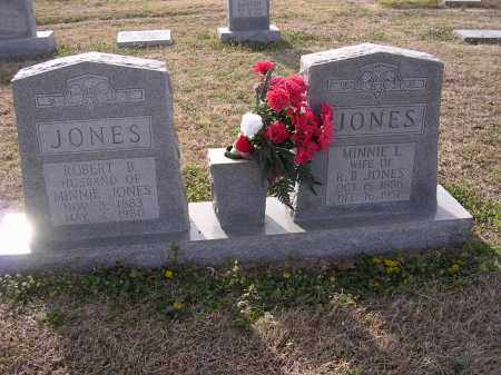 JONES, ROBERT B - Cross County, Arkansas | ROBERT B JONES - Arkansas Gravestone Photos