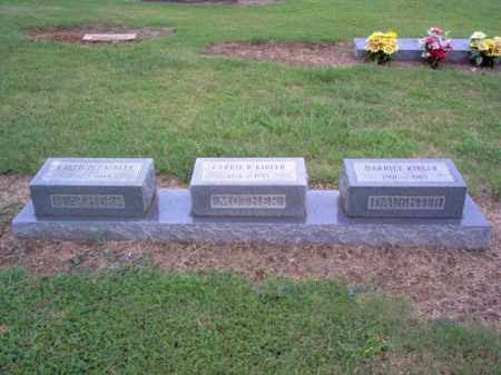 KIBLER, CARRIE - Cross County, Arkansas | CARRIE KIBLER - Arkansas Gravestone Photos