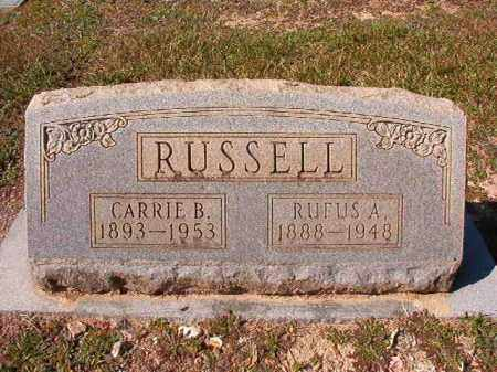 RUSSELL, RUFUS A - Dallas County, Arkansas | RUFUS A RUSSELL - Arkansas Gravestone Photos