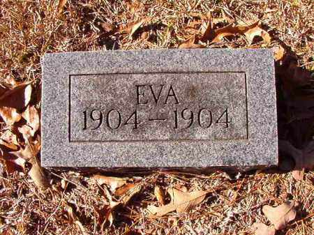 WETHERINGTON, EVA - Dallas County, Arkansas | EVA WETHERINGTON - Arkansas Gravestone Photos