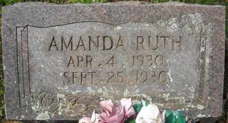 RUTH, AMANDA - Faulkner County, Arkansas | AMANDA RUTH - Arkansas Gravestone Photos