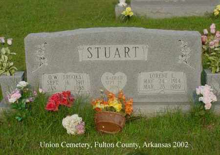 STUART, O. W. - Fulton County, Arkansas | O. W. STUART - Arkansas Gravestone Photos