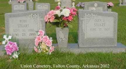 SEXTON STUART, RUBY LUCINDA - Fulton County, Arkansas | RUBY LUCINDA SEXTON STUART - Arkansas Gravestone Photos