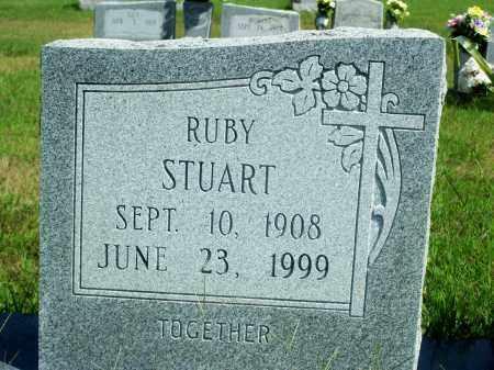 STUART, RUBY - Fulton County, Arkansas | RUBY STUART - Arkansas Gravestone Photos