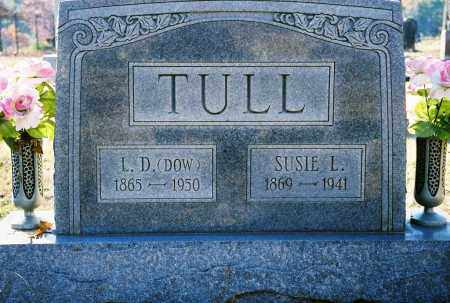 SCARBOROUGH TULL, SUSIE - Grant County, Arkansas | SUSIE SCARBOROUGH TULL - Arkansas Gravestone Photos
