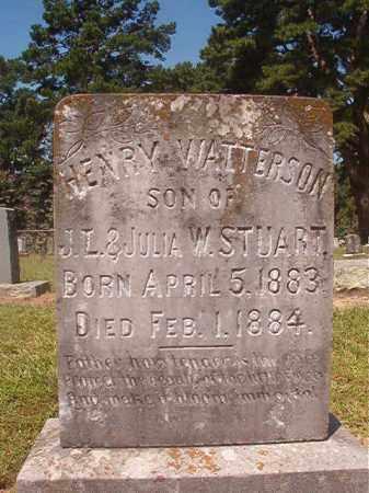 STUART, HENRY WATTERSON - Hempstead County, Arkansas | HENRY WATTERSON STUART - Arkansas Gravestone Photos