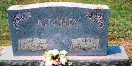 RITCHEY, FLOSSIE CECIL - Howard County, Arkansas | FLOSSIE CECIL RITCHEY - Arkansas Gravestone Photos