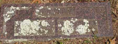DEWEY, BENJAMIN HARRISON - Izard County, Arkansas | BENJAMIN HARRISON DEWEY - Arkansas Gravestone Photos