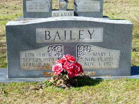 BAILEY, EDWARD W - Lafayette County, Arkansas   EDWARD W BAILEY - Arkansas Gravestone Photos