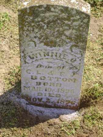 BOTTOM, WINNIE O. - Lawrence County, Arkansas | WINNIE O. BOTTOM - Arkansas Gravestone Photos