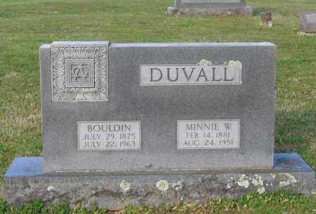 DUVALL, MINNIE W. - Lawrence County, Arkansas | MINNIE W. DUVALL - Arkansas Gravestone Photos