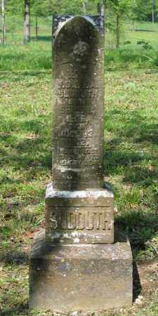 "SUDDUTH, THEODORE T. ""T. T."" - Lawrence County, Arkansas 