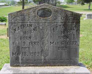HORNE, NATHAN NEHEMIA - Logan County, Arkansas | NATHAN NEHEMIA HORNE - Arkansas Gravestone Photos