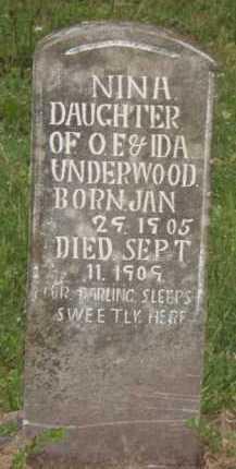 UNDERWOOD, NINA - Marion County, Arkansas | NINA UNDERWOOD - Arkansas Gravestone Photos