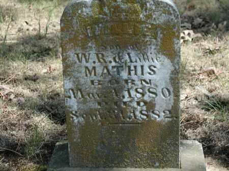 MATHIS, WILLIE - Monroe County, Arkansas | WILLIE MATHIS - Arkansas Gravestone Photos