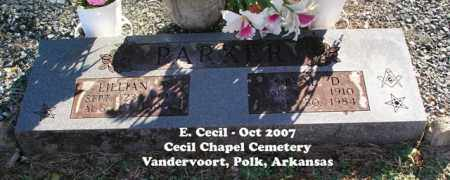 PARKER, LILLIAN R. - Polk County, Arkansas | LILLIAN R. PARKER - Arkansas Gravestone Photos