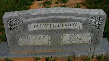 MATHIS LAYMON, EVELYN - Pope County, Arkansas | EVELYN MATHIS LAYMON - Arkansas Gravestone Photos