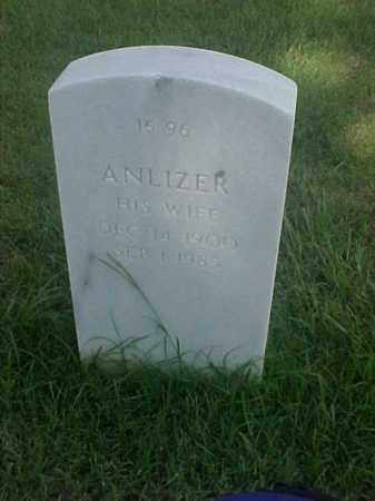 BATTLES, ANLIZER - Pulaski County, Arkansas | ANLIZER BATTLES - Arkansas Gravestone Photos