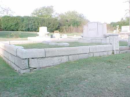 BLASS FAMILY PLOT,  - Pulaski County, Arkansas |  BLASS FAMILY PLOT - Arkansas Gravestone Photos