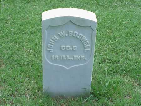 BOSWELL (VETERAN UNION), JOHN W - Pulaski County, Arkansas | JOHN W BOSWELL (VETERAN UNION) - Arkansas Gravestone Photos