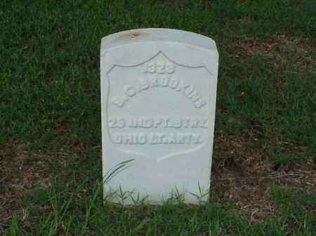 BROOKINS (VETERAN UNION), B C - Pulaski County, Arkansas | B C BROOKINS (VETERAN UNION) - Arkansas Gravestone Photos