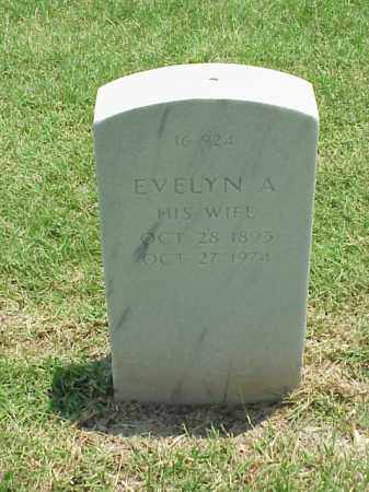 BUFFINGTON, EVELYN A - Pulaski County, Arkansas | EVELYN A BUFFINGTON - Arkansas Gravestone Photos