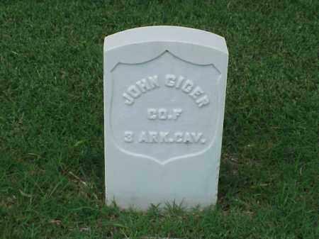 GIGER (VETERAN UNION), JOHN - Pulaski County, Arkansas | JOHN GIGER (VETERAN UNION) - Arkansas Gravestone Photos