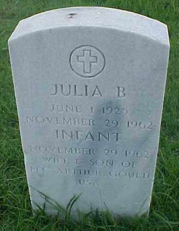 GOULD, JULIA B. - Pulaski County, Arkansas | JULIA B. GOULD - Arkansas Gravestone Photos