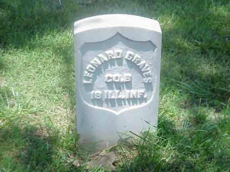 GRAVES (VETERAN UNION), LEONARD - Pulaski County, Arkansas | LEONARD GRAVES (VETERAN UNION) - Arkansas Gravestone Photos