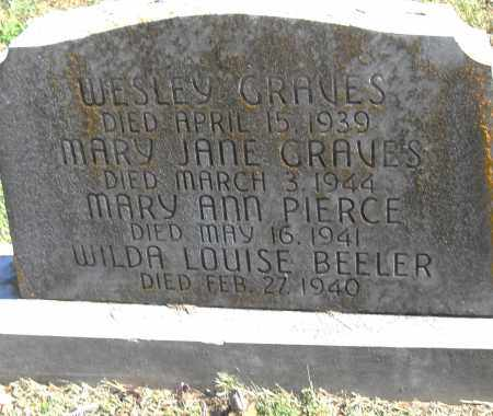GRAVES, MARY JANE - Pulaski County, Arkansas | MARY JANE GRAVES - Arkansas Gravestone Photos