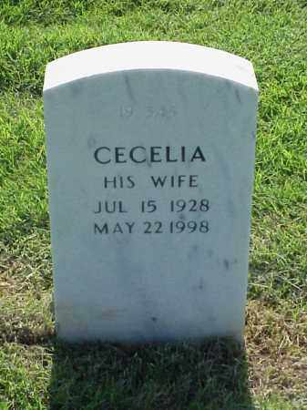 HOLLOWAY, CECELIA - Pulaski County, Arkansas | CECELIA HOLLOWAY - Arkansas Gravestone Photos