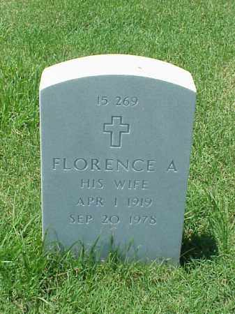 KEGELES, FLORENCE A - Pulaski County, Arkansas | FLORENCE A KEGELES - Arkansas Gravestone Photos