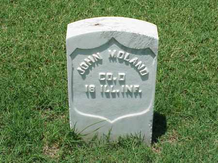 MOLAND (VETERAN UNION), JOHN - Pulaski County, Arkansas | JOHN MOLAND (VETERAN UNION) - Arkansas Gravestone Photos