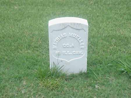 MUELLER (VETERAN UNION), MATHIAS - Pulaski County, Arkansas | MATHIAS MUELLER (VETERAN UNION) - Arkansas Gravestone Photos