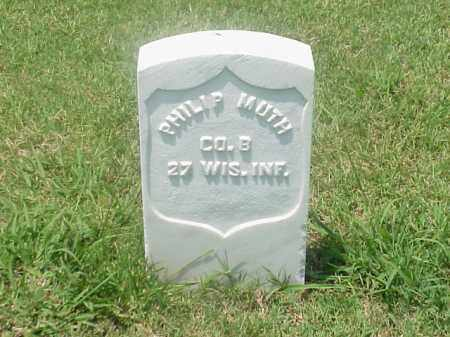 MUTH (VETERAN UNION), PHILLIP - Pulaski County, Arkansas | PHILLIP MUTH (VETERAN UNION) - Arkansas Gravestone Photos