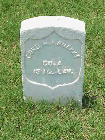 RUEPKE (VETERAN UNION), CORD H - Pulaski County, Arkansas | CORD H RUEPKE (VETERAN UNION) - Arkansas Gravestone Photos