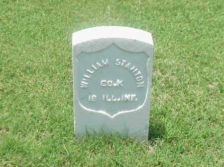 STANTON (VETERAN UNION), WILLIAM - Pulaski County, Arkansas | WILLIAM STANTON (VETERAN UNION) - Arkansas Gravestone Photos