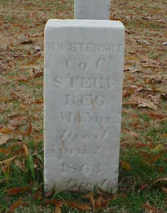 STEWART (VETERAN CSA), M W - Pulaski County, Arkansas | M W STEWART (VETERAN CSA) - Arkansas Gravestone Photos