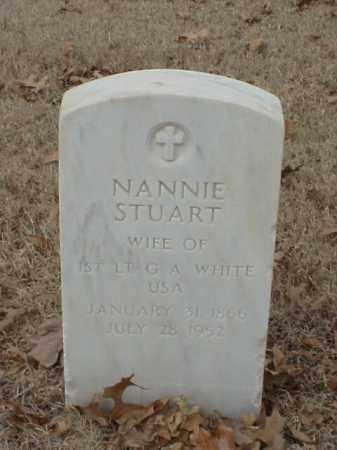 WHITE, NANNIE - Pulaski County, Arkansas | NANNIE WHITE - Arkansas Gravestone Photos