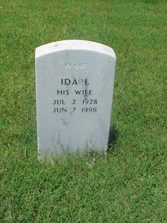 WRIGHT, IDA L. - Pulaski County, Arkansas | IDA L. WRIGHT - Arkansas Gravestone Photos