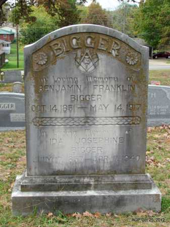 BIGGER, BENJAMIN FRANKLIN - Randolph County, Arkansas | BENJAMIN FRANKLIN BIGGER - Arkansas Gravestone Photos
