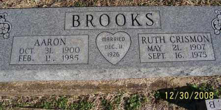 BROOKS, AARON MCKINLEY - Randolph County, Arkansas | AARON MCKINLEY BROOKS - Arkansas Gravestone Photos