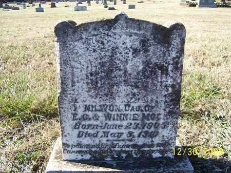 MOCK, NILWON - Randolph County, Arkansas | NILWON MOCK - Arkansas Gravestone Photos