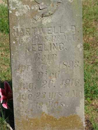 KEELING, HARTWELL - Searcy County, Arkansas | HARTWELL KEELING - Arkansas Gravestone Photos