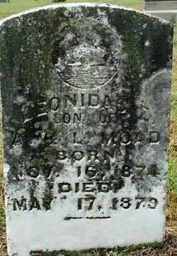 MOAD, LEONIDAS E - Sebastian County, Arkansas | LEONIDAS E MOAD - Arkansas Gravestone Photos