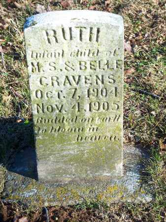 CRAVENS, RUTH - Washington County, Arkansas | RUTH CRAVENS - Arkansas Gravestone Photos
