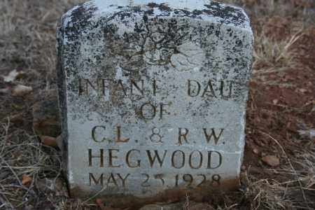 HEGWOOD, INFANT DAUGHTER - Washington County, Arkansas | INFANT DAUGHTER HEGWOOD - Arkansas Gravestone Photos